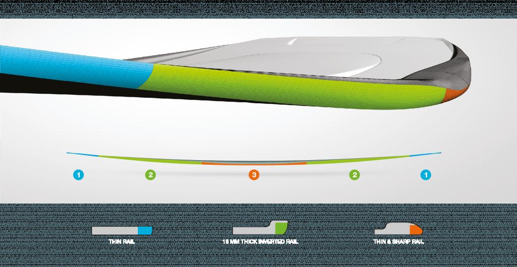trax-hrd-carbon-rail-design