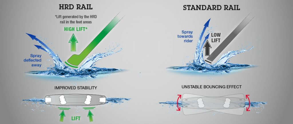 trax-hrd-carbon-flexibility-inverted-rails