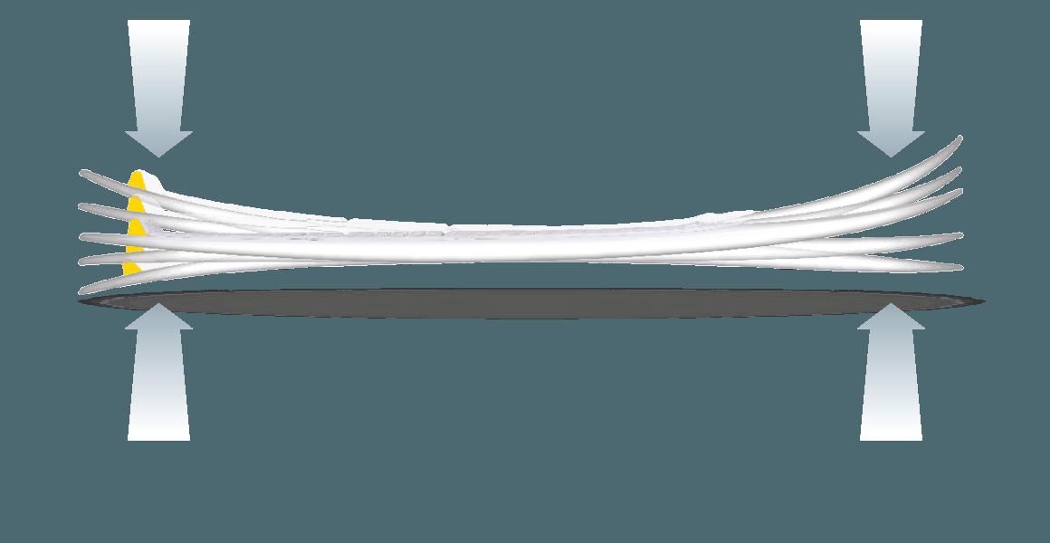 F-one board flex